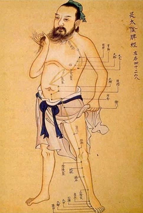 Philippe RICHARD Acupuncture médecine chinoise valence la voulte