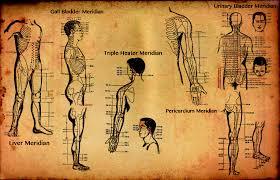 Sensations pendant une séance d'acupuncture