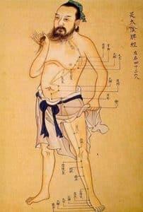 Acupuncture et médecine chinoise près de Loriol, Livron, Le Pouzin